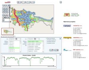 Monitoring hałasu Comonet